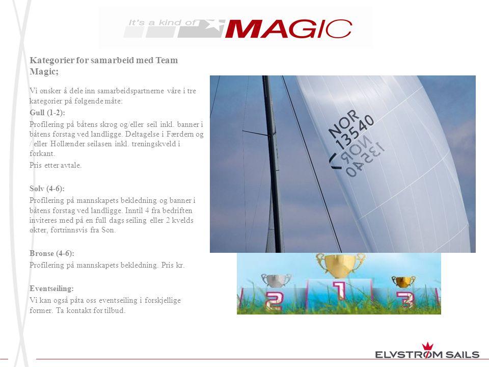 Kategorier for samarbeid med Team Magic; Vi ønsker å dele inn samarbeidspartnerne våre i tre kategorier på følgende måte: Gull (1-2): Profilering på b