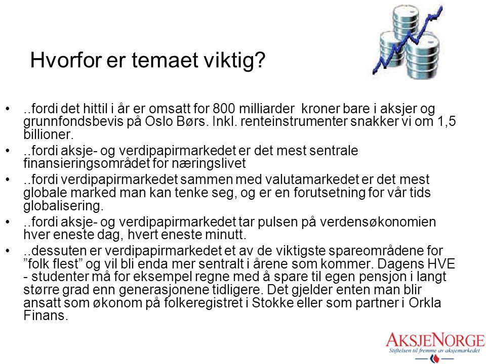 Høyskolen i Vestfold – 25. august 2005 •Innføring i hvordan markedet fungerer, aktørene, første- og andrehåndsmarkedet •Hva påvirker aksjemarkedet •Hv