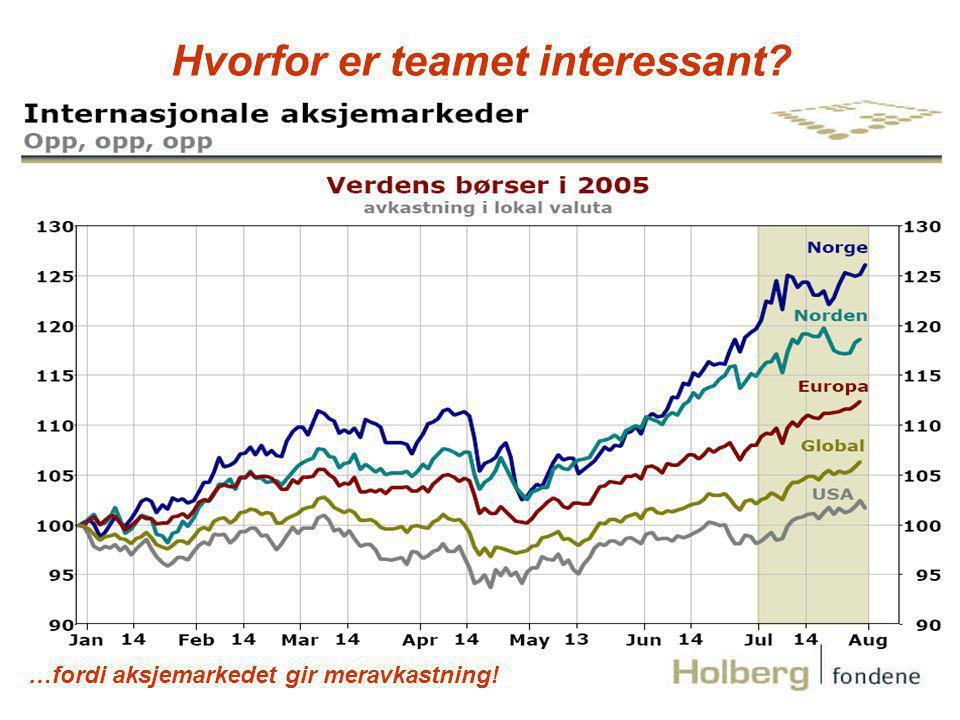 Hvorfor er temaet viktig? •..fordi det hittil i år er omsatt for 800 milliarder kroner bare i aksjer og grunnfondsbevis på Oslo Børs. Inkl. renteinstr