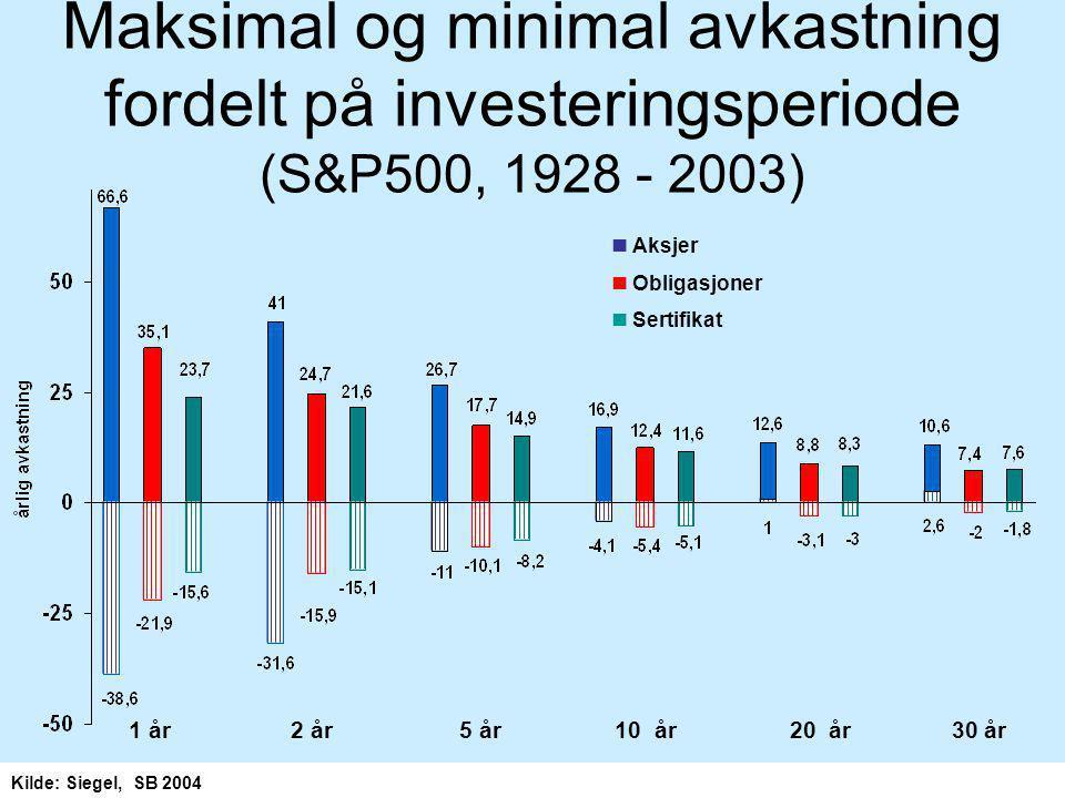 """Aksjefond som verktøy """"skattemessig fordel"""" 51 AksjeNorge"""