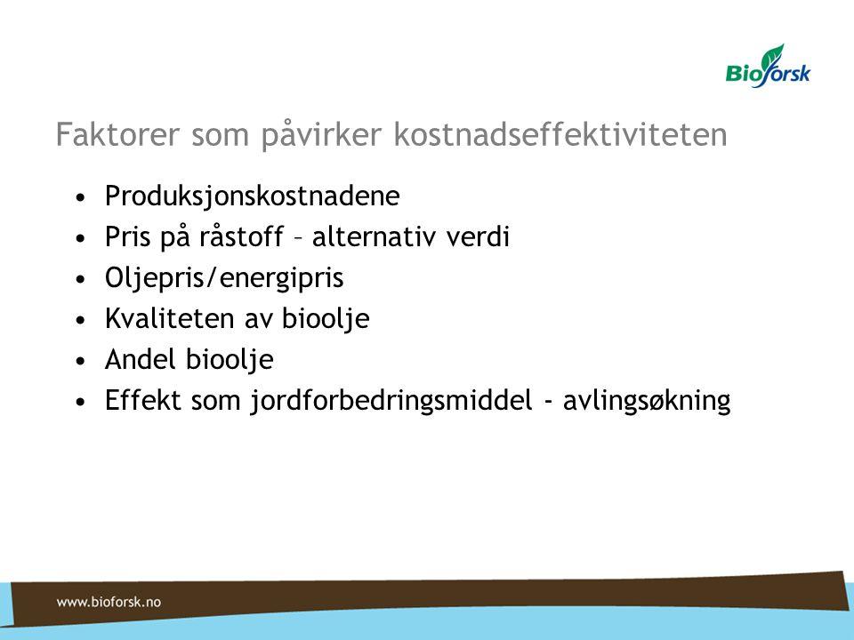 Faktorer som påvirker kostnadseffektiviteten •Produksjonskostnadene •Pris på råstoff – alternativ verdi •Oljepris/energipris •Kvaliteten av bioolje •A