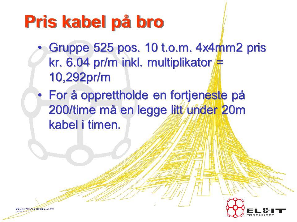 © EL & IT forbundet, torsdag, 3. juli 2014 Lysbilde nr.: 21 Pris kabel med boring •Gruppe 515 pos. 10 t.o.m. 4x4 •Pris pr/m = 10,10 X multiplikator =