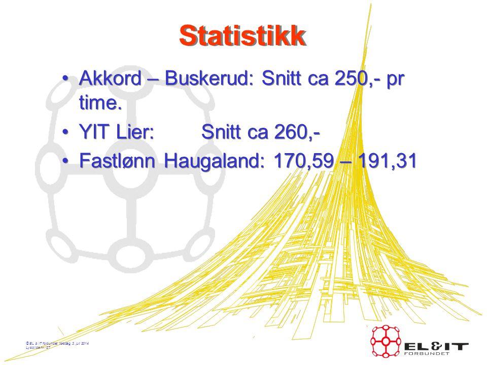 © EL & IT forbundet, torsdag, 3. juli 2014 Lysbilde nr.: 26 Hvordan fordeles overskuddet? •Montørlønn 230 kr/timen = 155.34% av §3A (148.06) •Lærling