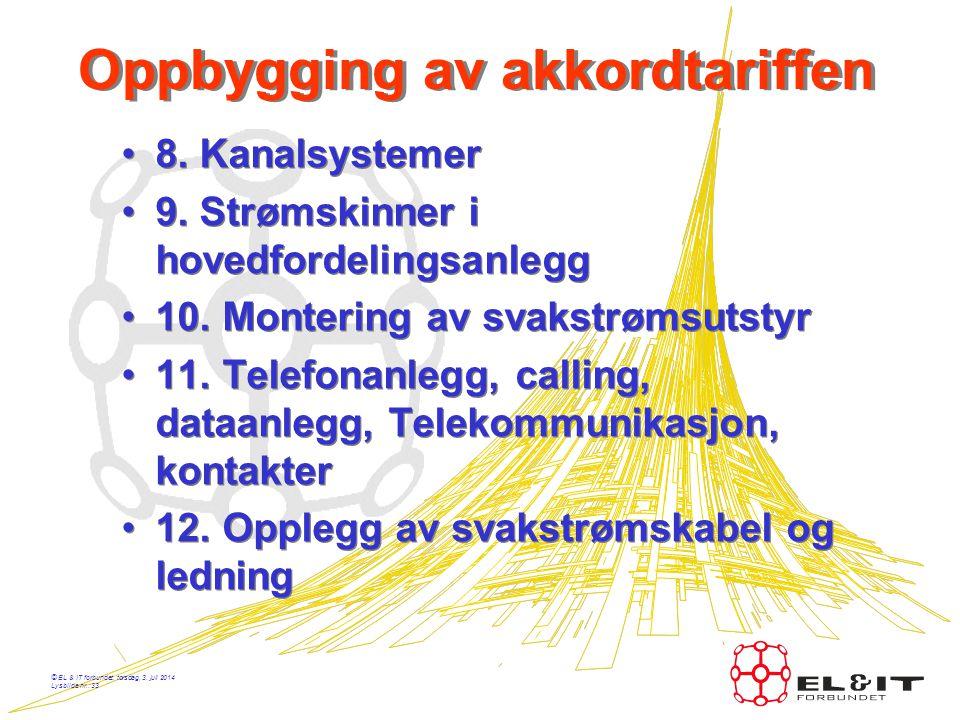 © EL & IT forbundet, torsdag, 3. juli 2014 Lysbilde nr.: 32 115-15 akkordseddel •Akkordseddelen er en bindende kontrakt for begge parter •Bedriften sk