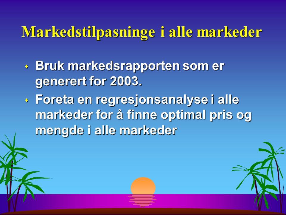 Markedstilpasninge i alle markeder s Bruk markedsrapporten som er generert for 2003. s Foreta en regresjonsanalyse i alle markeder for å finne optimal