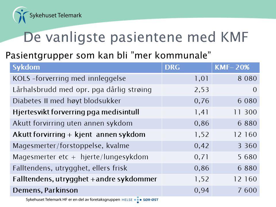 """De vanligste pasientene med KMF Pasientgrupper som kan bli """"mer kommunale"""" SykdomDRGKMF- 20% KOLS –forverring med innleggelse1,018 080 Lårhalsbrudd me"""