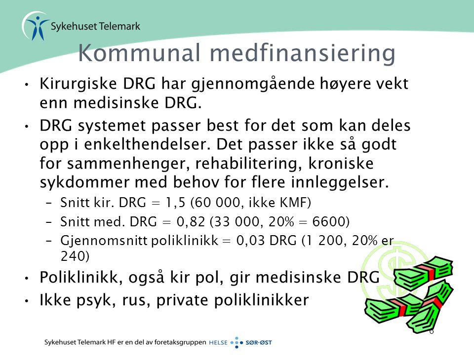 Kommunal medfinansiering •Kirurgiske DRG har gjennomgående høyere vekt enn medisinske DRG. •DRG systemet passer best for det som kan deles opp i enkel