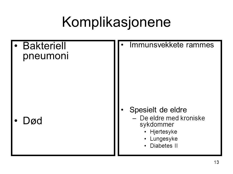 13 Komplikasjonene •Bakteriell pneumoni •Død •Immunsvekkete rammes •Spesielt de eldre –De eldre med kroniske sykdommer •Hjertesyke •Lungesyke •Diabete