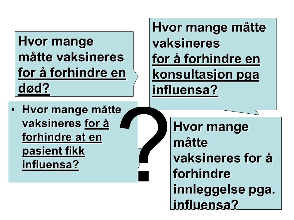 17 Hvor mange måtte vaksineres for å forhindre en konsultasjon pga influensa? Hvor mange måtte vaksineres for å forhindre en død? •Hvor mange måtte va