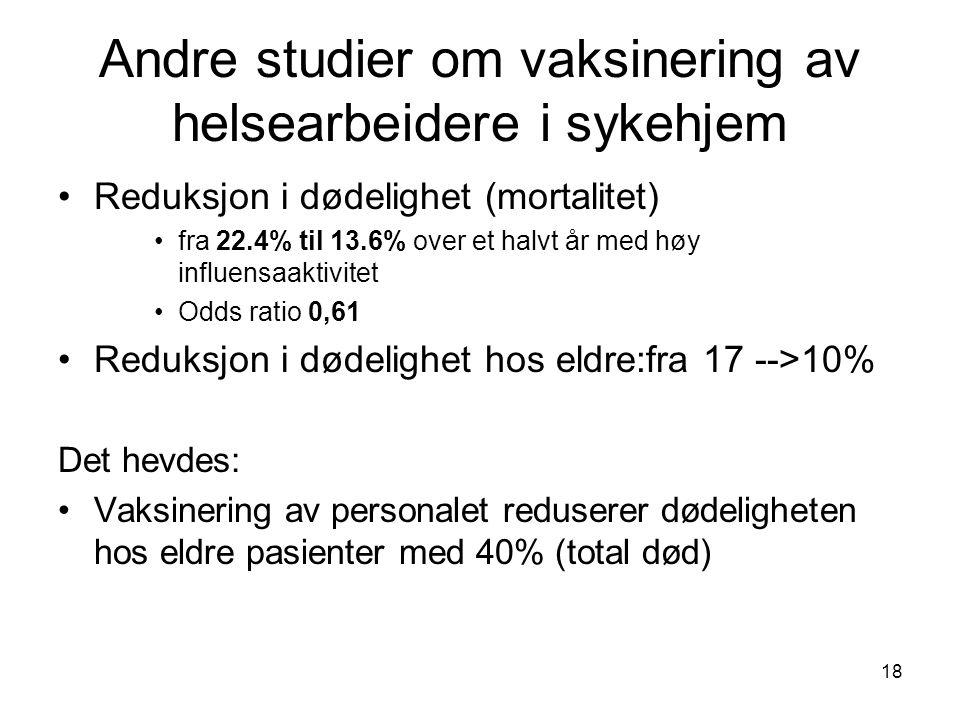 18 Andre studier om vaksinering av helsearbeidere i sykehjem •Reduksjon i dødelighet (mortalitet) •fra 22.4% til 13.6% over et halvt år med høy influe
