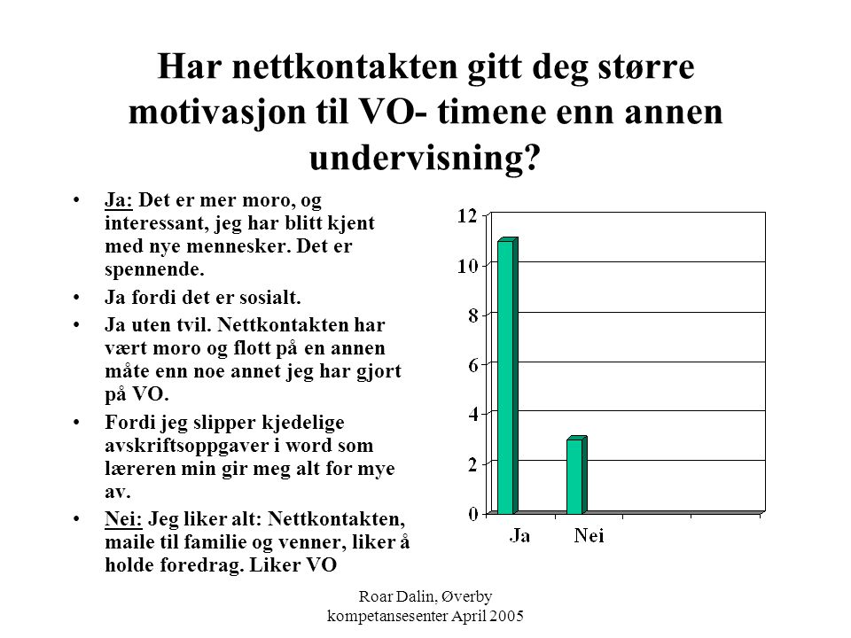 Roar Dalin, Øverby kompetansesenter April 2005 Har nettkontakten gitt deg større motivasjon til VO- timene enn annen undervisning? Ja: Det er mer moro
