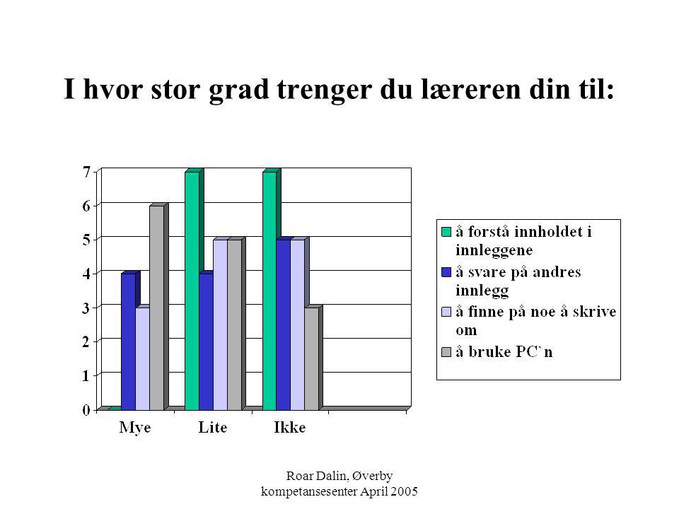 Roar Dalin, Øverby kompetansesenter April 2005 I hvor stor grad trenger du læreren din til: