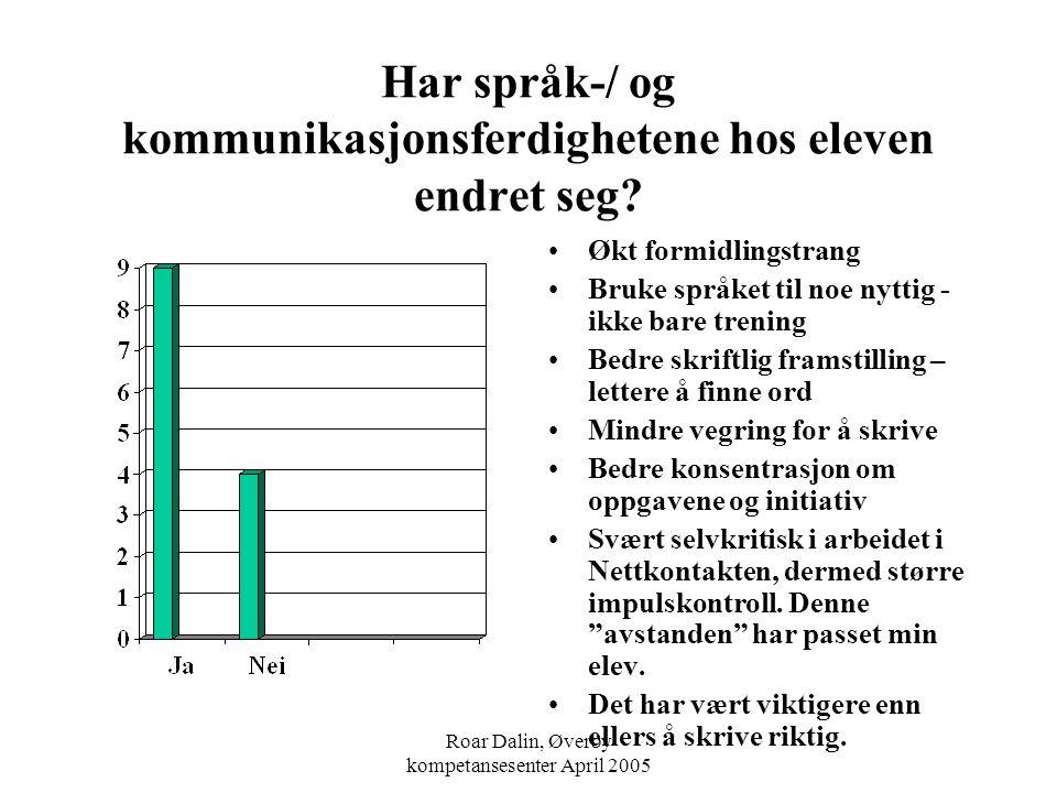 Roar Dalin, Øverby kompetansesenter April 2005 Har språk-/ og kommunikasjonsferdighetene hos eleven endret seg? Økt formidlingstrang Bruke språket til