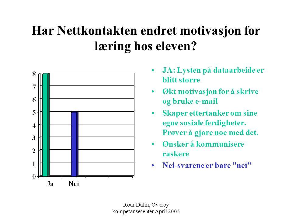 Roar Dalin, Øverby kompetansesenter April 2005 Har Nettkontakten endret motivasjon for læring hos eleven? JA: Lysten på dataarbeide er blitt større Øk