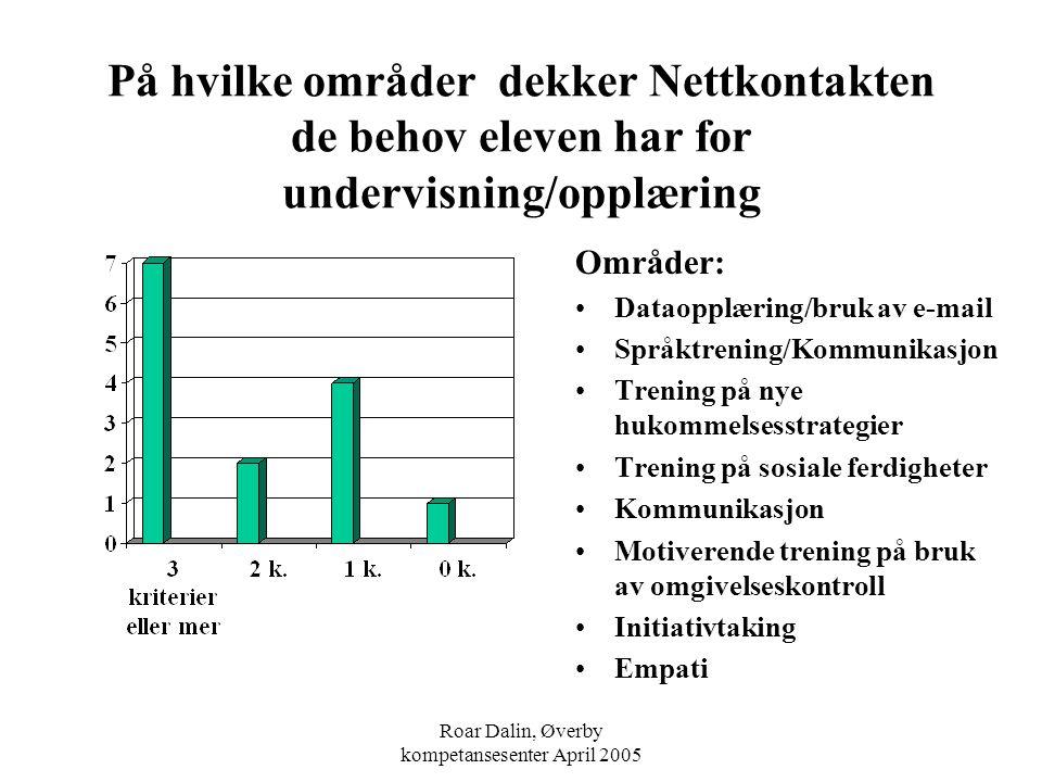 Roar Dalin, Øverby kompetansesenter April 2005 På hvilke områder dekker Nettkontakten de behov eleven har for undervisning/opplæring Områder: Dataoppl