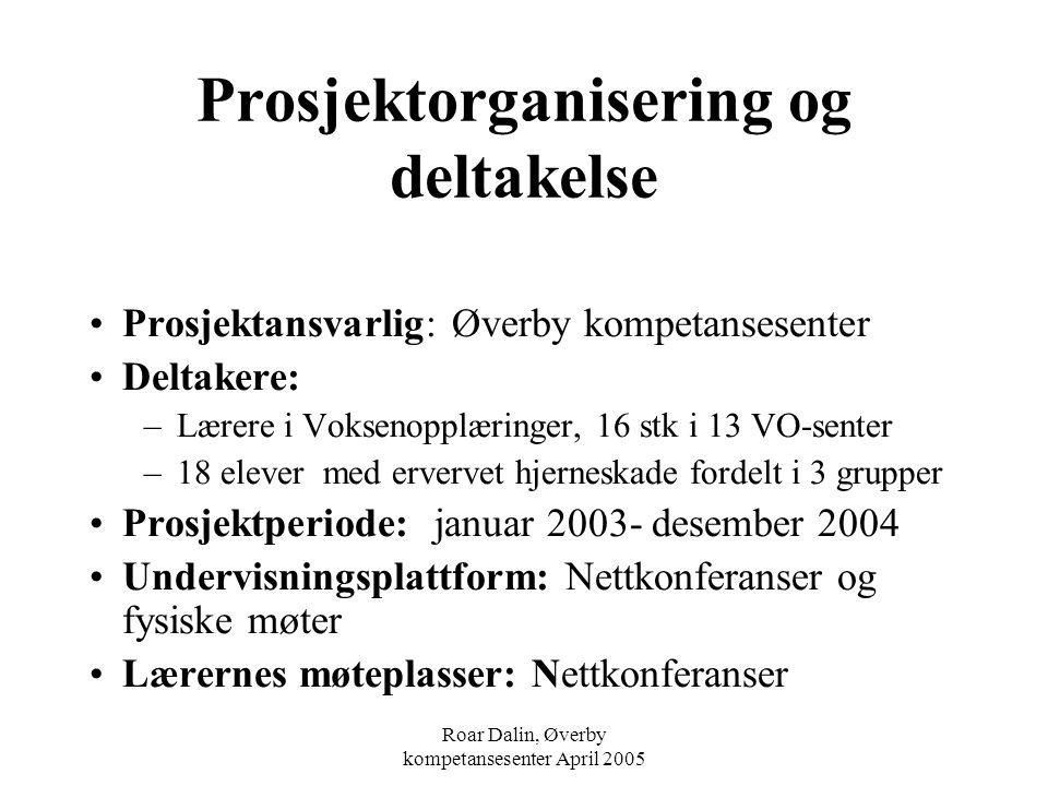 Roar Dalin, Øverby kompetansesenter April 2005 Prosjektorganisering og deltakelse Prosjektansvarlig: Øverby kompetansesenter Deltakere: –Lærere i Voks