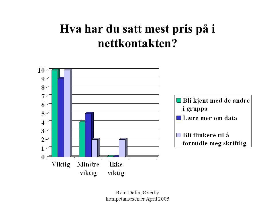Roar Dalin, Øverby kompetansesenter April 2005 Hva har du satt mest pris på i nettkontakten?
