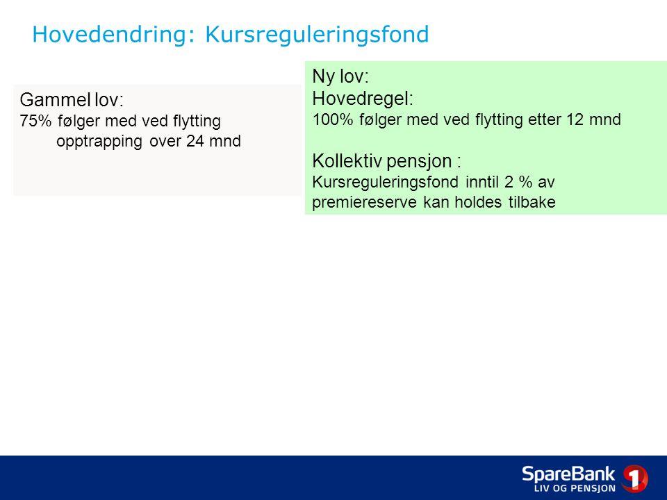 Hovedendring: Kursreguleringsfond Gammel lov: 75% følger med ved flytting opptrapping over 24 mnd Ny lov: Hovedregel: 100% følger med ved flytting ett