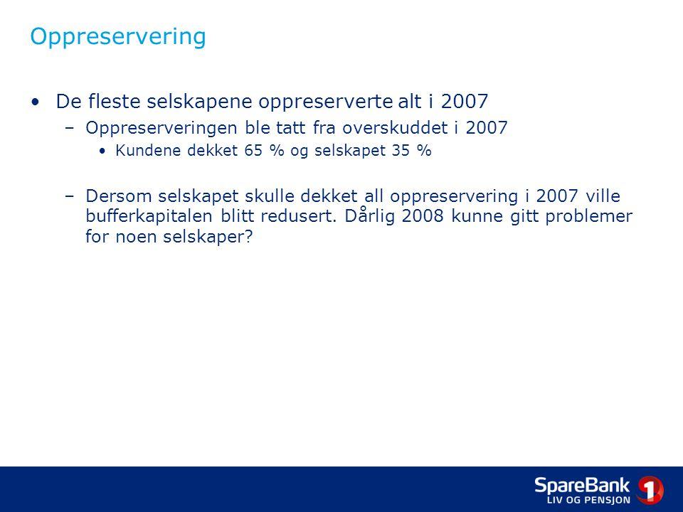 Oppreservering •De fleste selskapene oppreserverte alt i 2007 –Oppreserveringen ble tatt fra overskuddet i 2007 •Kundene dekket 65 % og selskapet 35 %