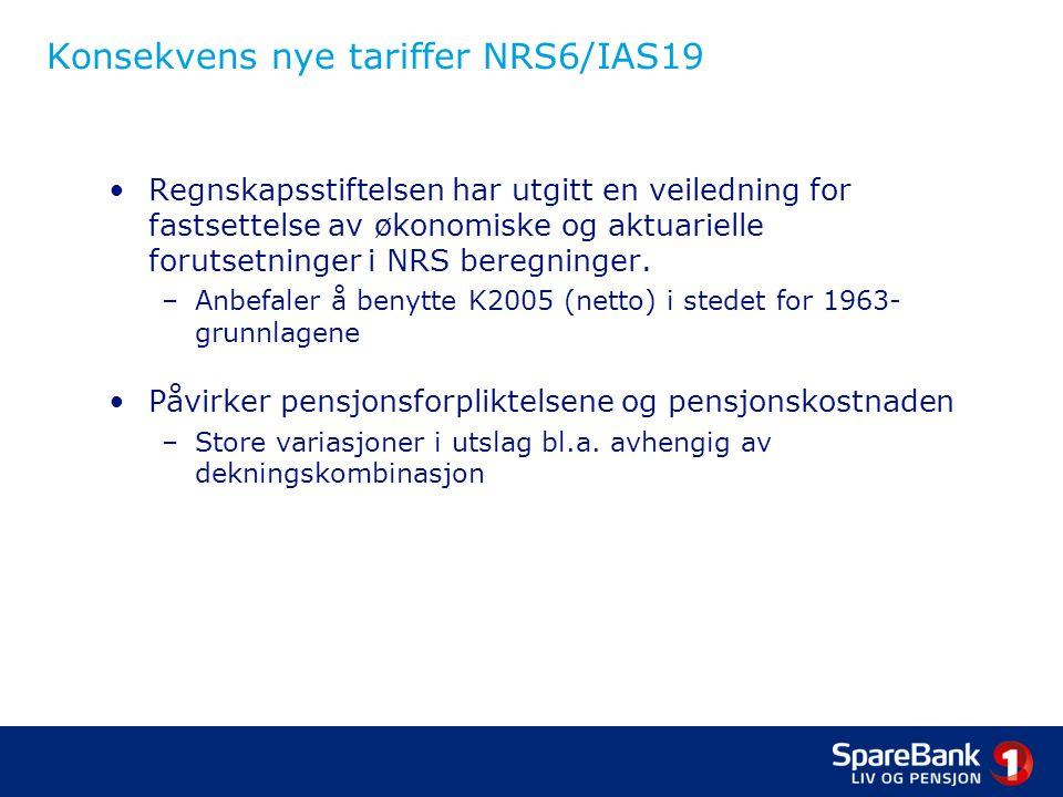 Konsekvens nye tariffer NRS6/IAS19 •Regnskapsstiftelsen har utgitt en veiledning for fastsettelse av økonomiske og aktuarielle forutsetninger i NRS beregninger.