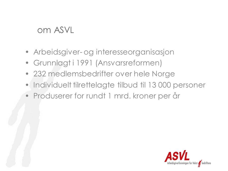 om ASVL •Arbeidsgiver- og interesseorganisasjon •Grunnlagt i 1991 (Ansvarsreformen) •232 medlemsbedrifter over hele Norge •Individuelt tilrettelagte tilbud til 13 000 personer •Produserer for rundt 1 mrd.