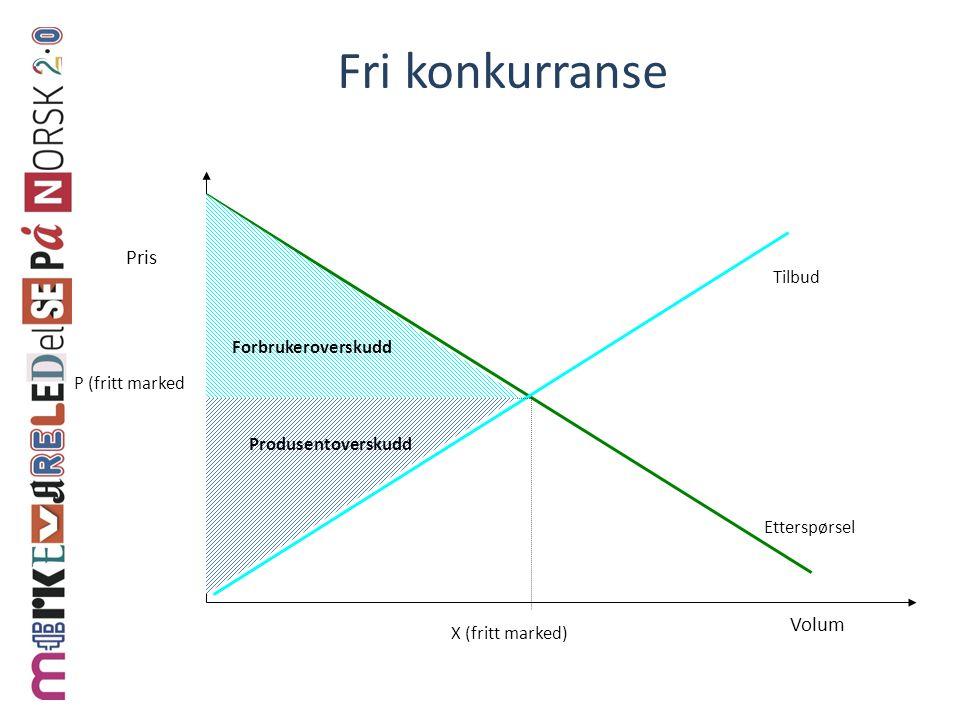 Fri konkurranse Volum Pris Tilbud Etterspørsel X (fritt marked) P (fritt marked Produsentoverskudd Forbrukeroverskudd