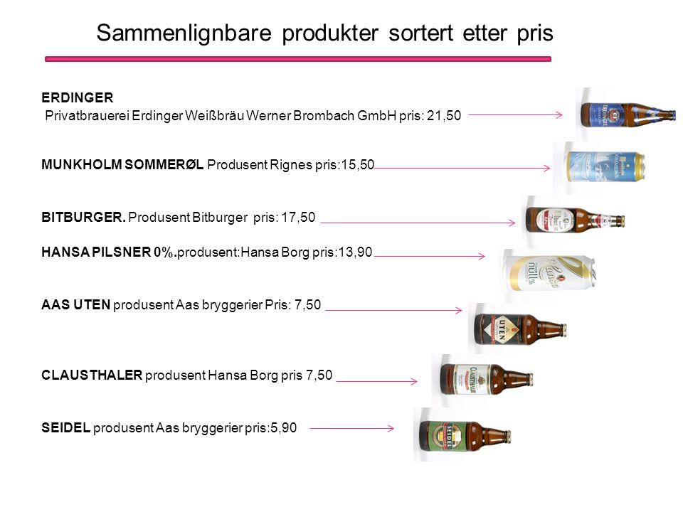 Sammenlignbare produkter sortert etter pris ERDINGER Privatbrauerei Erdinger Weißbräu Werner Brombach GmbH pris: 21,50 MUNKHOLM SOMMERØL Produsent Rig