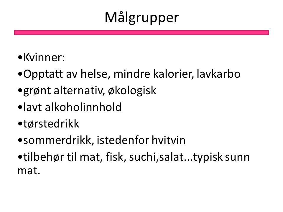 Målgrupper •Kvinner: •Opptatt av helse, mindre kalorier, lavkarbo •grønt alternativ, økologisk •lavt alkoholinnhold •tørstedrikk •sommerdrikk, isteden