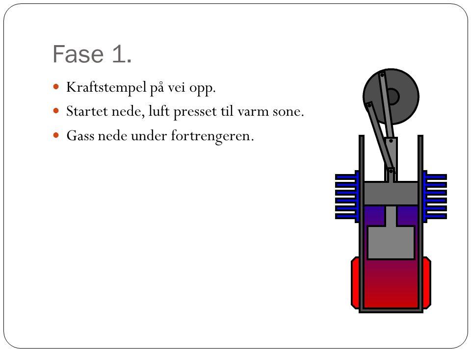 Fase 1.  Kraftstempel på vei opp.  Startet nede, luft presset til varm sone.  Gass nede under fortrengeren.
