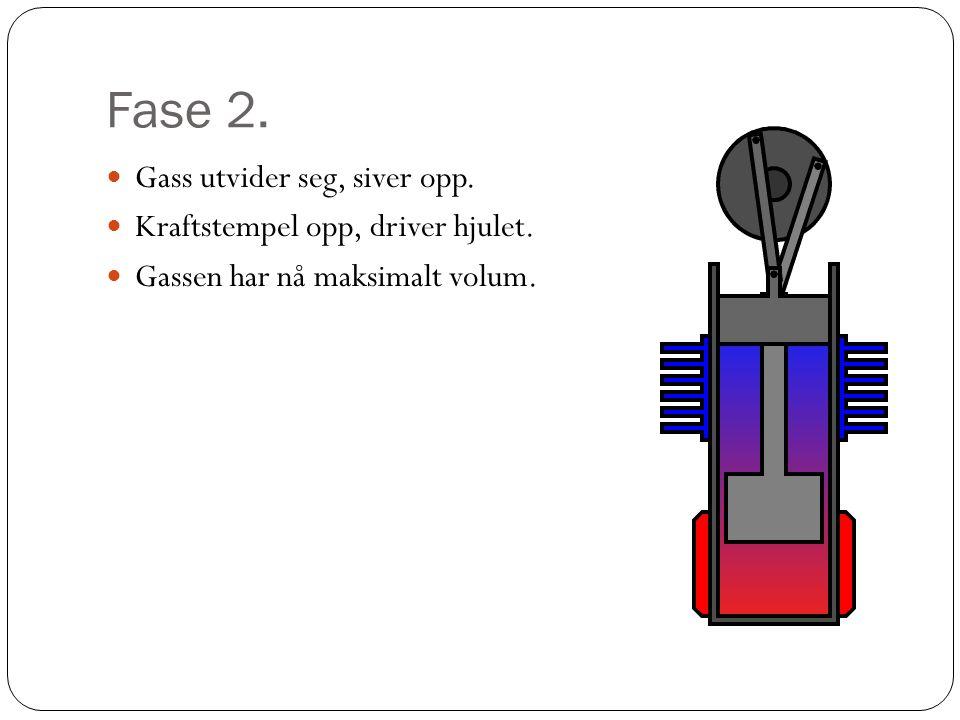 Fase 2.  Gass utvider seg, siver opp.  Kraftstempel opp, driver hjulet.  Gassen har nå maksimalt volum.