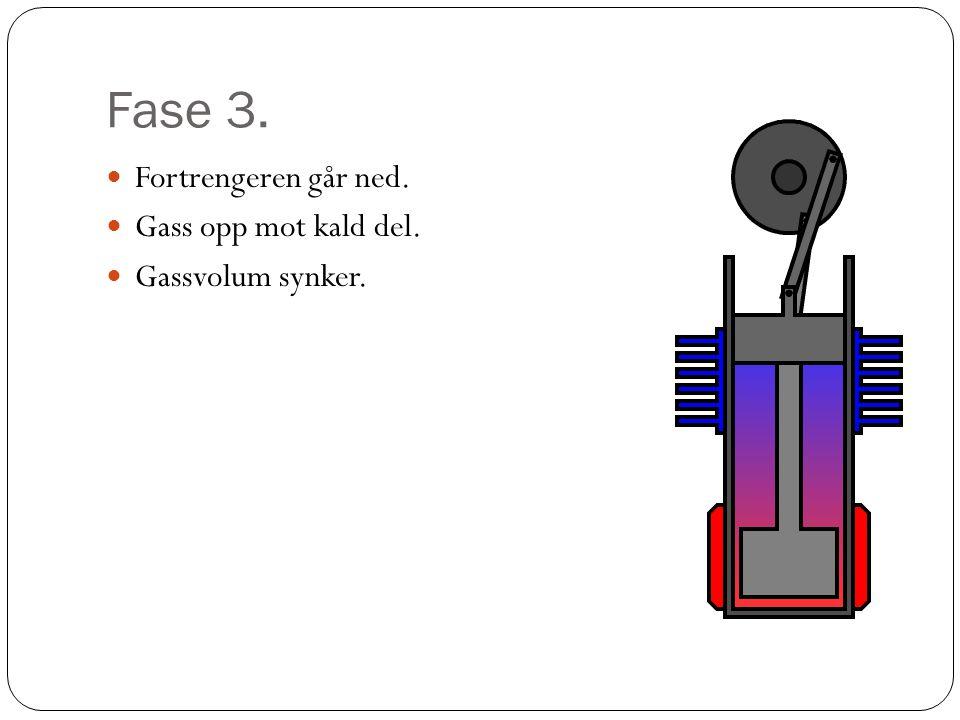 Fase 3.  Fortrengeren går ned.  Gass opp mot kald del.  Gassvolum synker.