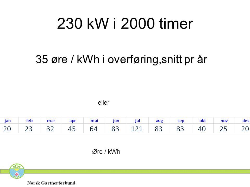 230 kW i 2000 timer 35 øre / kWh i overføring,snitt pr år eller Øre / kWh