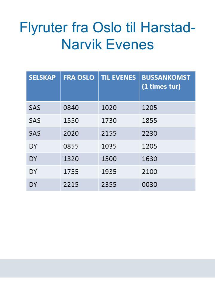 www.havn.no Flyruter fra Oslo til Harstad- Narvik Evenes SELSKAPFRA OSLOTIL EVENESBUSSANKOMST (1 times tur) SAS084010201205 SAS155017301855 SAS202021552230 DY085510351205 DY132015001630 DY175519352100 DY221523550030