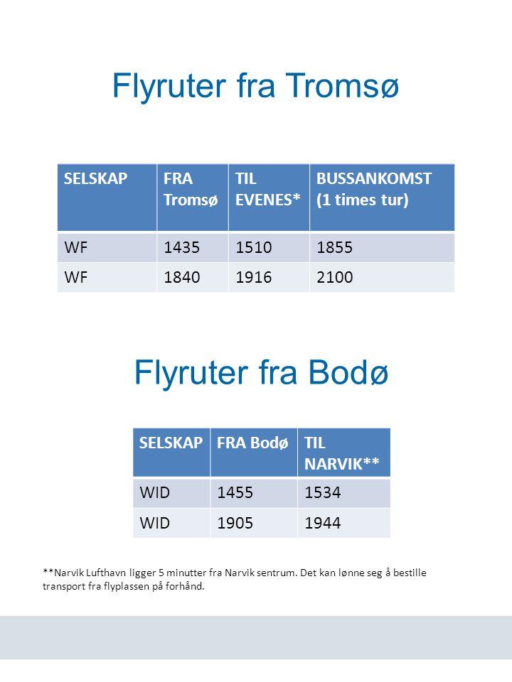 www.havn.no Flyruter fra Tromsø SELSKAPFRA Tromsø TIL EVENES* BUSSANKOMST (1 times tur) WF143515101855 WF184019162100 Flyruter fra Bodø SELSKAPFRA BodøTIL NARVIK** WID14551534 WID19051944 **Narvik Lufthavn ligger 5 minutter fra Narvik sentrum.