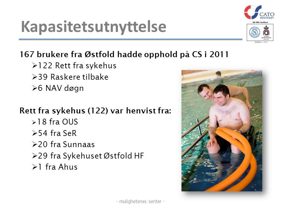 Kapasitetsutnyttelse 167 brukere fra Østfold hadde opphold på CS i 2011  122 Rett fra sykehus  39 Raskere tilbake  6 NAV døgn Rett fra sykehus (122