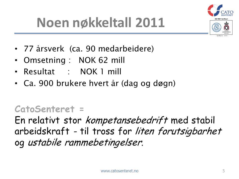 Noen nøkkeltall 2011 • 77 årsverk (ca. 90 medarbeidere) • Omsetning : NOK 62 mill • Resultat : NOK 1 mill • Ca. 900 brukere hvert år (dag og døgn) Cat