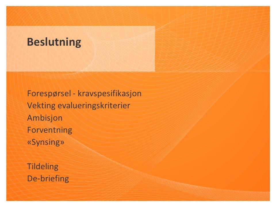 Forespørsel - kravspesifikasjon Vekting evalueringskriterier Ambisjon Forventning «Synsing» Tildeling De-briefing Beslutning