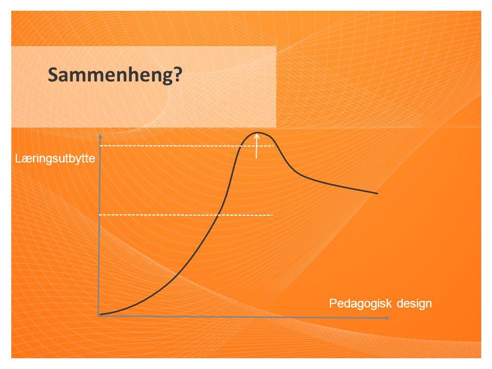 Sammenheng? Pedagogisk design Læringsutbytte