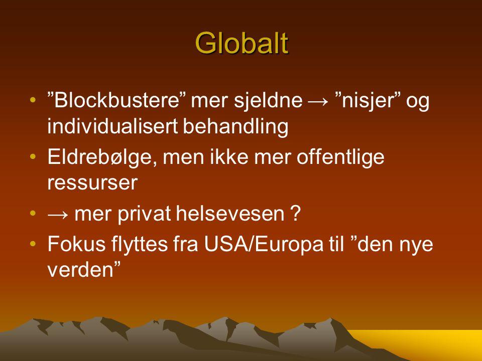 Globalt • Blockbustere mer sjeldne → nisjer og individualisert behandling •Eldrebølge, men ikke mer offentlige ressurser •→ mer privat helsevesen .