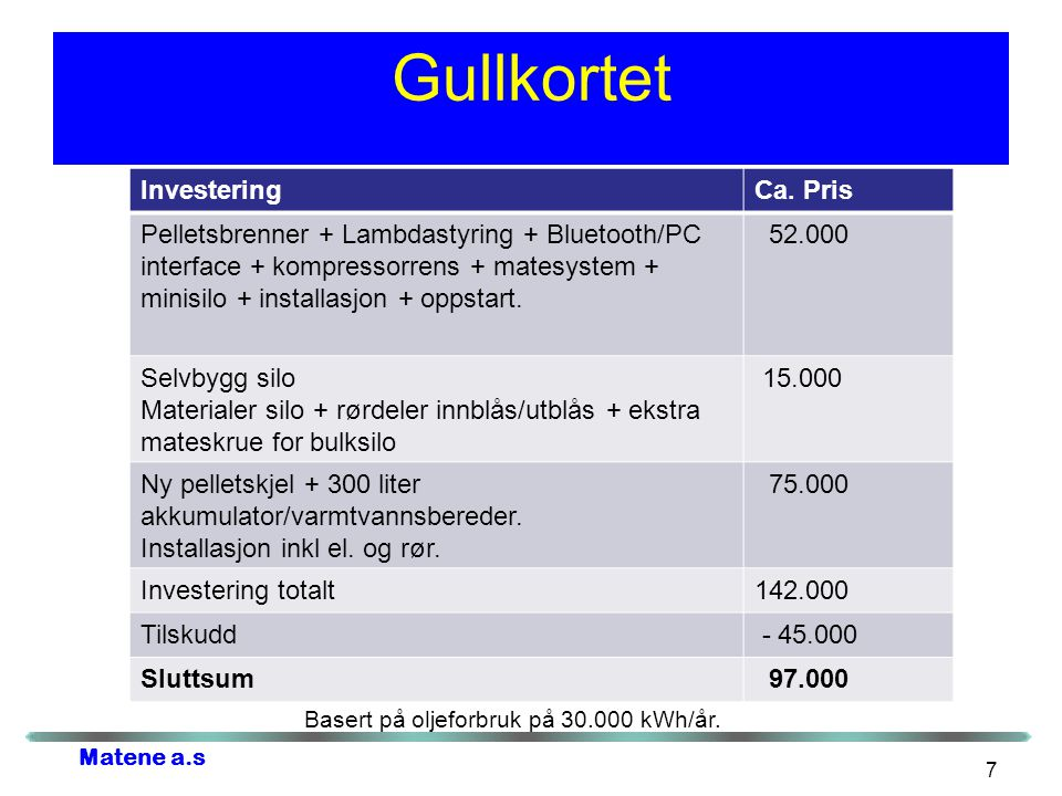 Matene a.s Gullkortet 7 InvesteringCa. Pris Pelletsbrenner + Lambdastyring + Bluetooth/PC interface + kompressorrens + matesystem + minisilo + install
