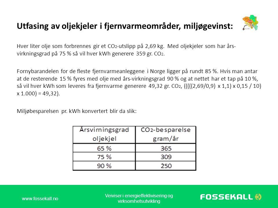 Utfasing av oljekjeler i fjernvarmeområder, miljøgevinst: Hver liter olje som forbrennes gir et CO 2 -utslipp på 2,69 kg.