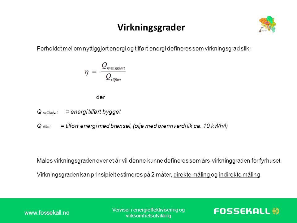 Virkningsgrader www.fossekall.no Veiviser i energieffektivisering og virksomhetsutvikling Forholdet mellom nyttiggjort energi og tilført energi defineres som virkningsgrad slik: der Q nyttiggjort = energi tilført bygget Q tilført = tilført energi med brensel, (olje med brennverdi lik ca.