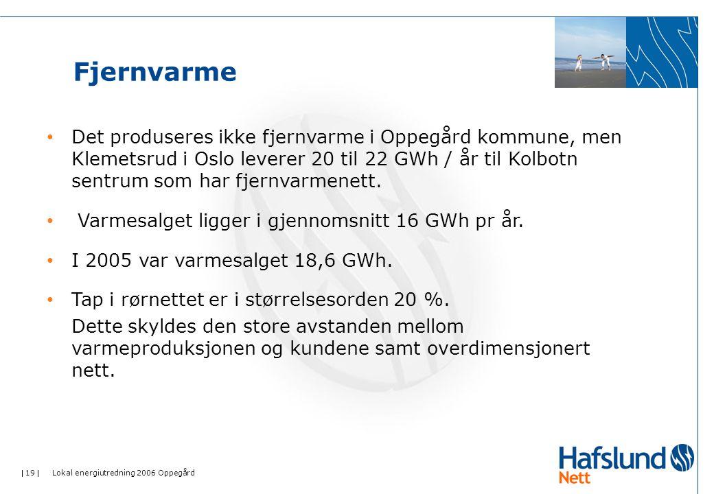  19  Lokal energiutredning 2006 Oppegård Fjernvarme • Det produseres ikke fjernvarme i Oppegård kommune, men Klemetsrud i Oslo leverer 20 til 22 GWh / år til Kolbotn sentrum som har fjernvarmenett.
