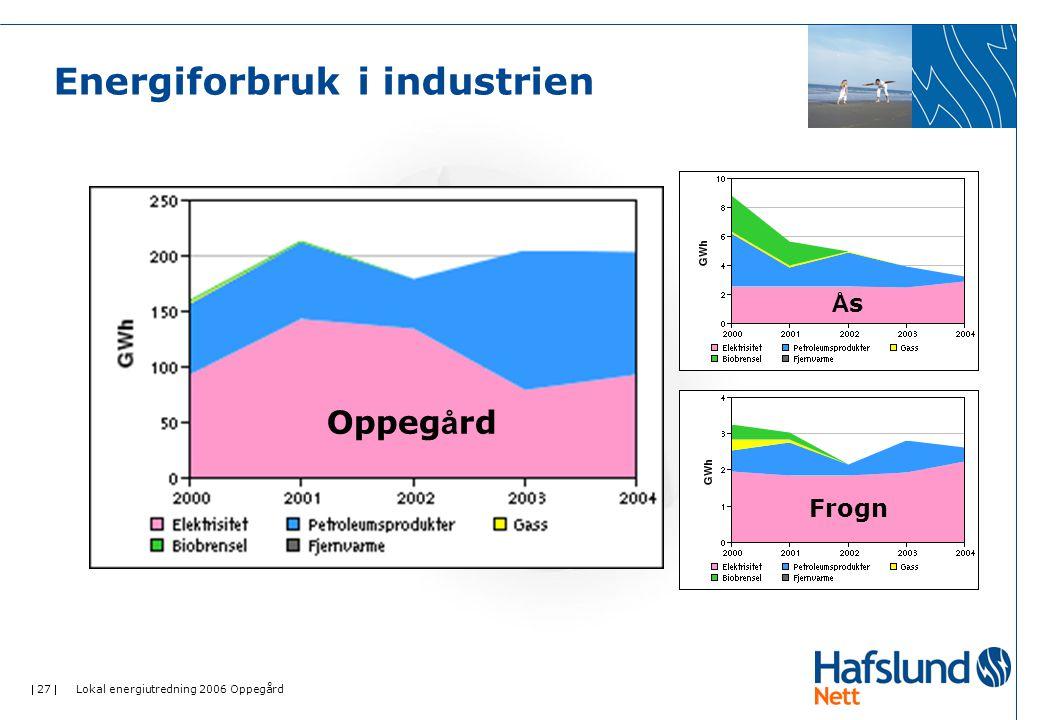  27  Lokal energiutredning 2006 Oppegård Energiforbruk i industrien Oppeg å rd ÅsÅs Frogn