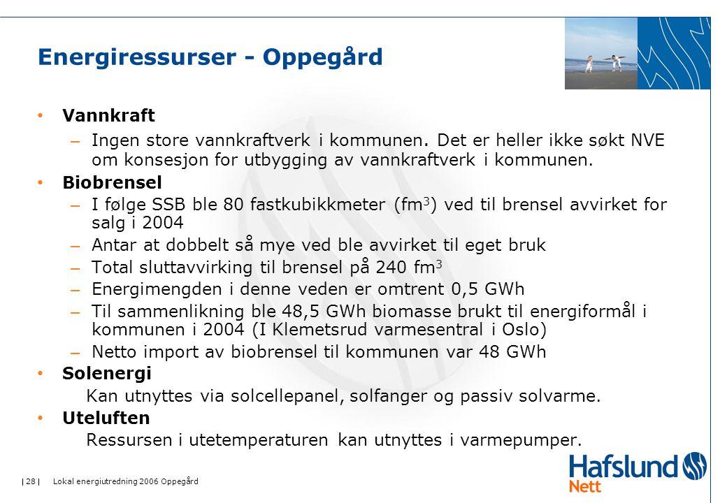  28  Lokal energiutredning 2006 Oppegård Energiressurser - Oppegård • Vannkraft – Ingen store vannkraftverk i kommunen.