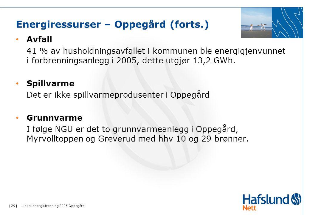  29  Lokal energiutredning 2006 Oppegård Energiressurser – Oppegård (forts.) • Avfall 41 % av husholdningsavfallet i kommunen ble energigjenvunnet i forbrenningsanlegg i 2005, dette utgjør 13,2 GWh.