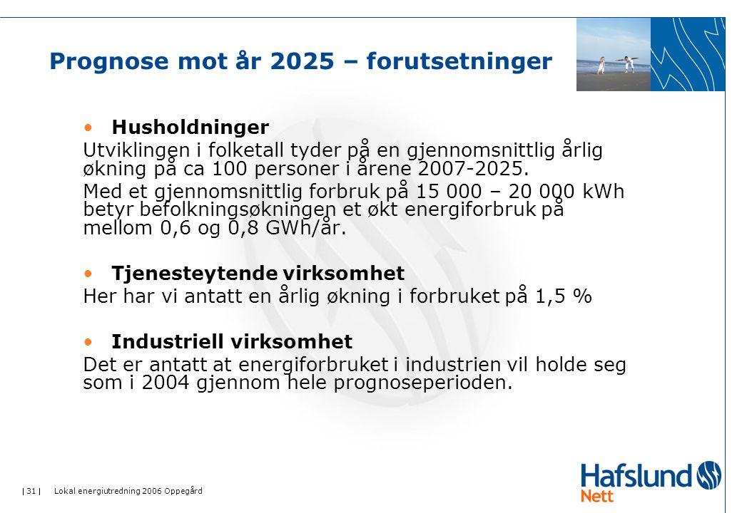  31  Lokal energiutredning 2006 Oppegård Prognose mot år 2025 – forutsetninger •Husholdninger Utviklingen i folketall tyder på en gjennomsnittlig årlig økning på ca 100 personer i årene 2007-2025.