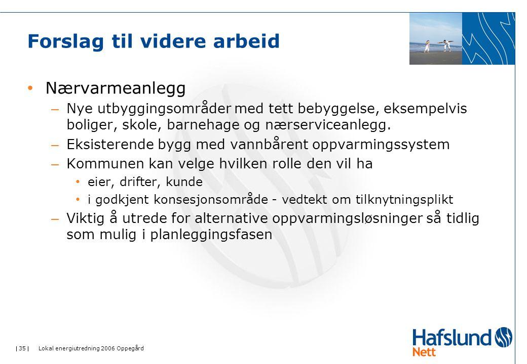  35  Lokal energiutredning 2006 Oppegård Forslag til videre arbeid • Nærvarmeanlegg – Nye utbyggingsområder med tett bebyggelse, eksempelvis boliger, skole, barnehage og nærserviceanlegg.
