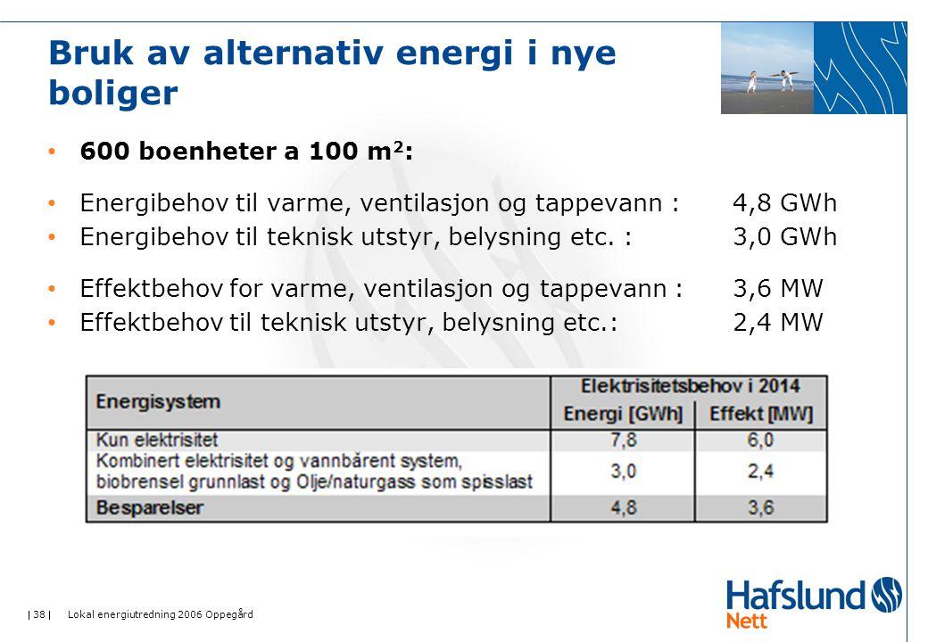  38  Lokal energiutredning 2006 Oppegård Bruk av alternativ energi i nye boliger • 600 boenheter a 100 m 2 : • Energibehov til varme, ventilasjon og tappevann : 4,8 GWh • Energibehov til teknisk utstyr, belysning etc.