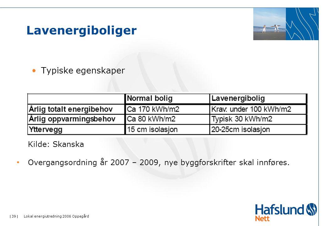  39  Lokal energiutredning 2006 Oppegård Lavenergiboliger •Typiske egenskaper Kilde: Skanska • Overgangsordning år 2007 – 2009, nye byggforskrifter skal innføres.